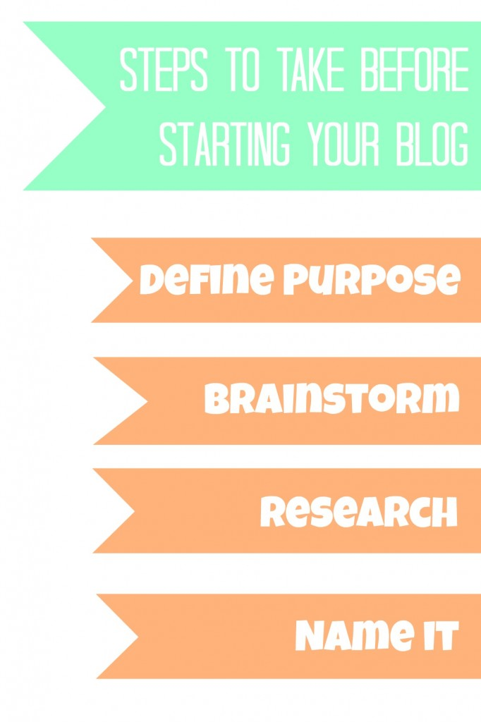 Blogging 101 starting tips